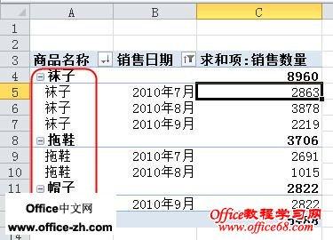 实现重复所有项目标签-Excel2010数据透视表技巧2