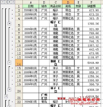怎样在Excel电子表格中对数据进行分类汇总 实