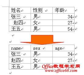 利用SAS读入中文名的Excel文件示例代码