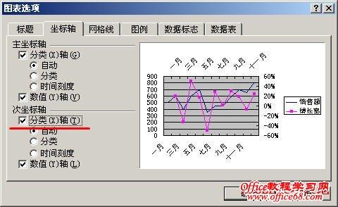 如何在Excel图表中同时显示两个分类(X)轴6