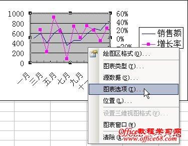 如何在Excel图表中同时显示两个分类(X)轴5