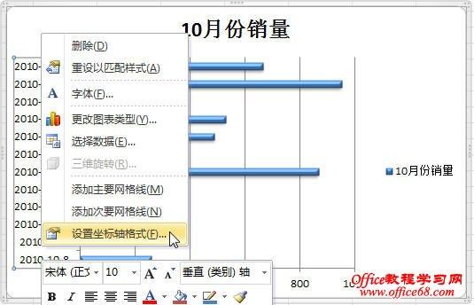 """如何避免Excel图表中的数据系列出现""""空缺""""5"""