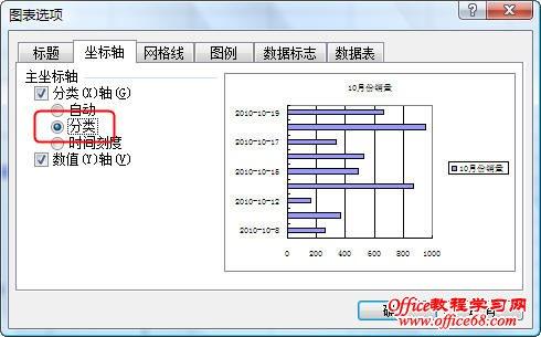 """如何避免Excel图表中的数据系列出现""""空缺""""3"""