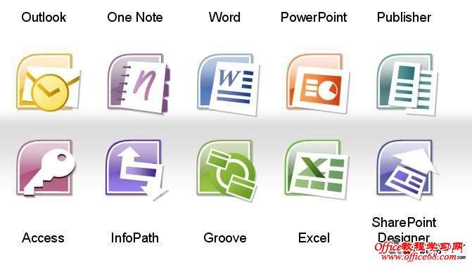 Microsoft Office2007  套件 Service Pack 3 (SP3)官方免费下载