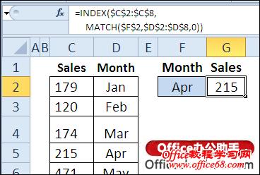 INDEX函数语法说明及应用实例