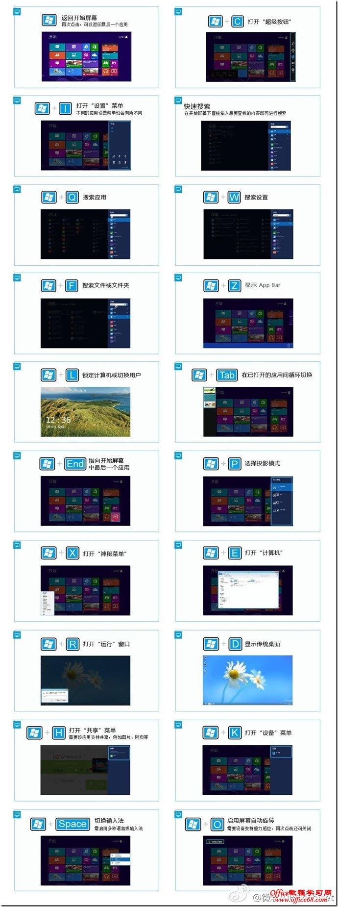 记住这几个windows8的快捷键,你也会用windows8了!