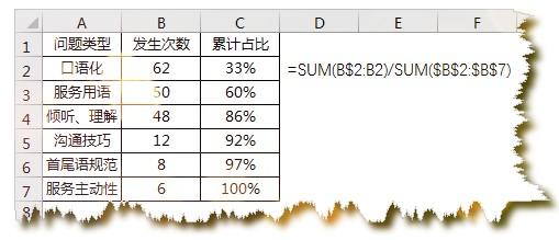 Excel图表教程