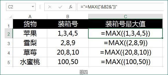 MAX函数