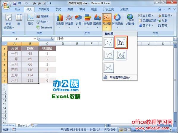 Excel中虚线走势图的绘制方法图解详细教程1