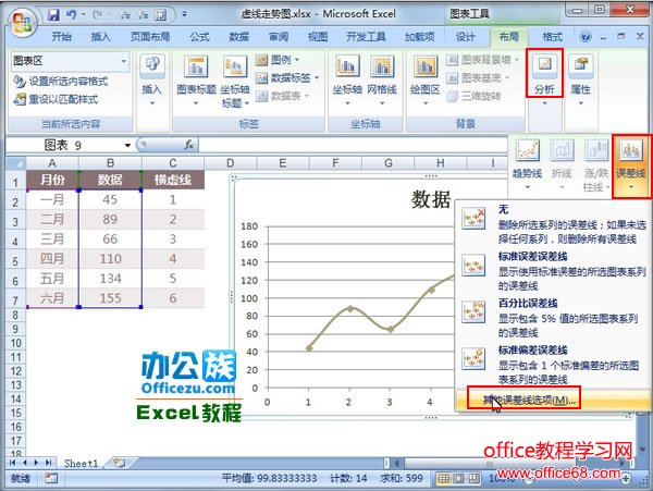Excel中虚线走势图的绘制方法图解详细教程2