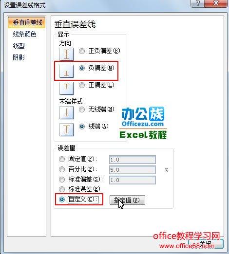 Excel中虚线走势图的绘制方法图解详细教程3