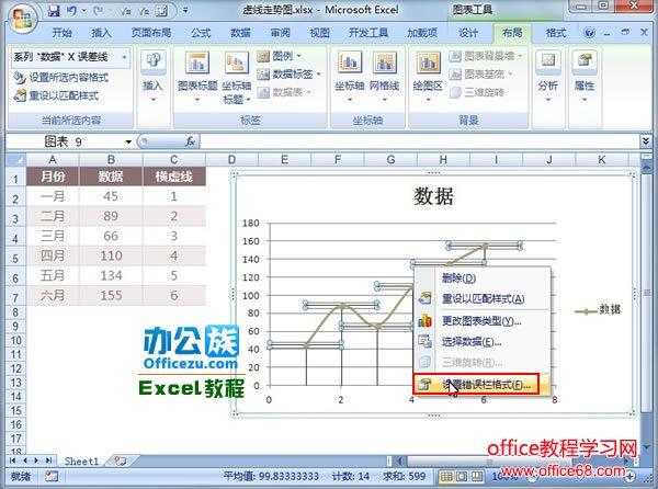 Excel中虚线走势图的绘制方法图解详细教程5