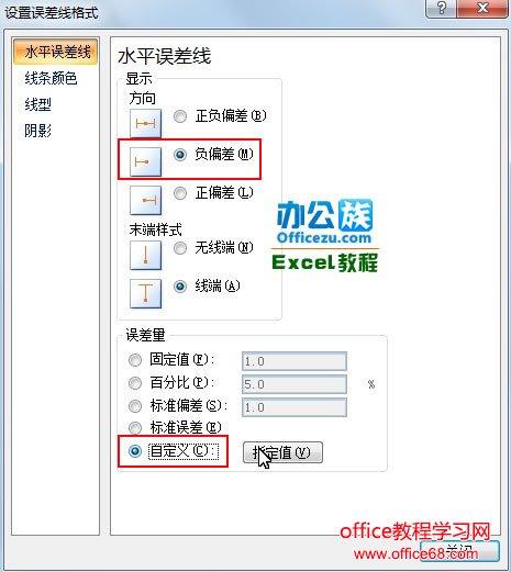 Excel中虚线走势图的绘制方法图解详细教程6