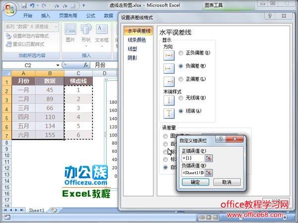 Excel中虚线走势图的绘制方法图解详细教程7