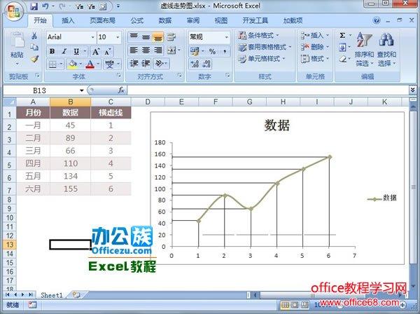Excel中虚线走势图的绘制方法图解详细教程8