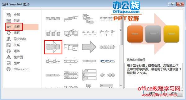 PowerPoint2013中如何将文字快速转换为图形2
