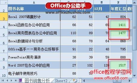 利用Excel 2010的条件格式快速获取最大数据值的方法4