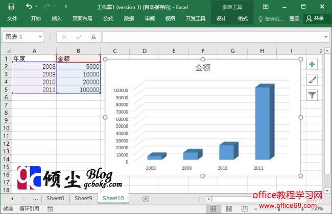 在Excel2016里让图表中相差悬殊的数据清晰显示的方法1