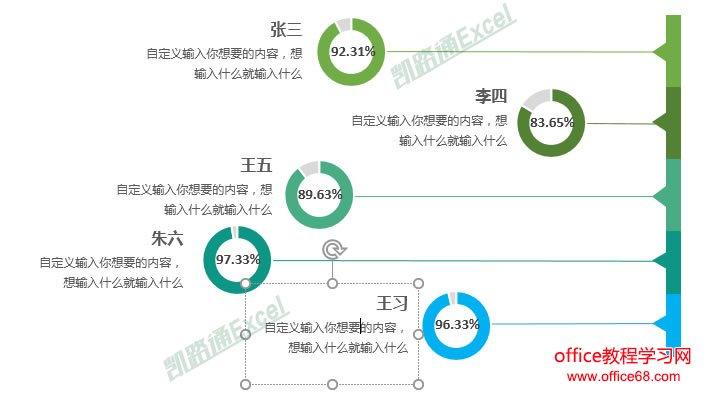 半年销售业绩完成比例分析精美圆环图表:Excel图表学习记