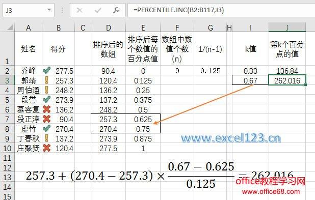 PERCENTILE.INC函数插值法原理图