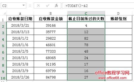 Excel数据透视表