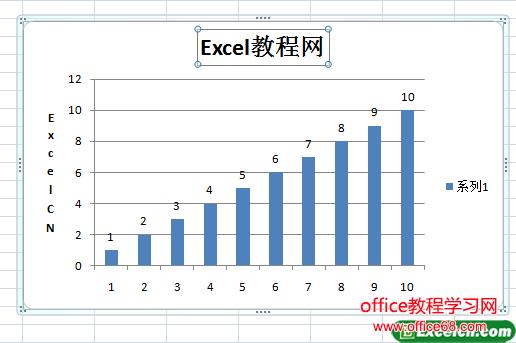 添加Excel图表的数据标签