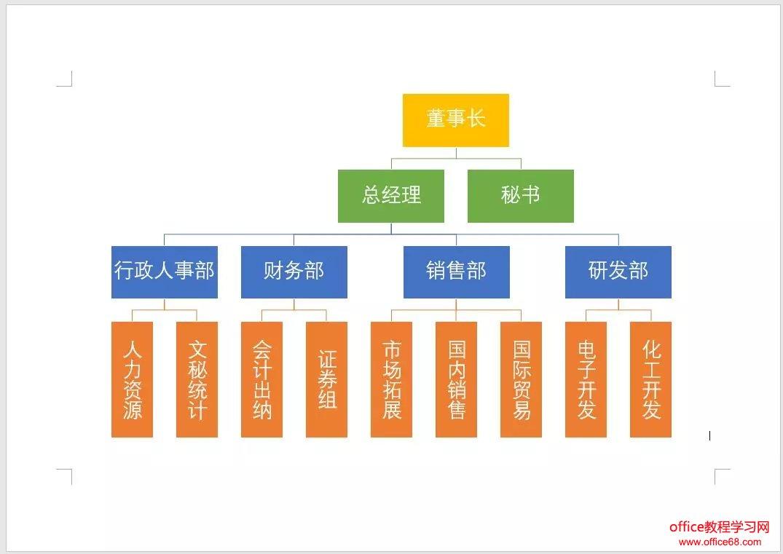 word组织架构图
