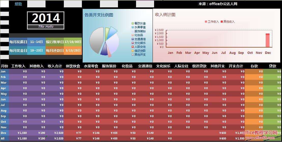 个人理财工具 Excel模板 主要应用于个人的理财方面的工具