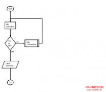 如何使用 Markdown 来给 OneNote 创建流程图