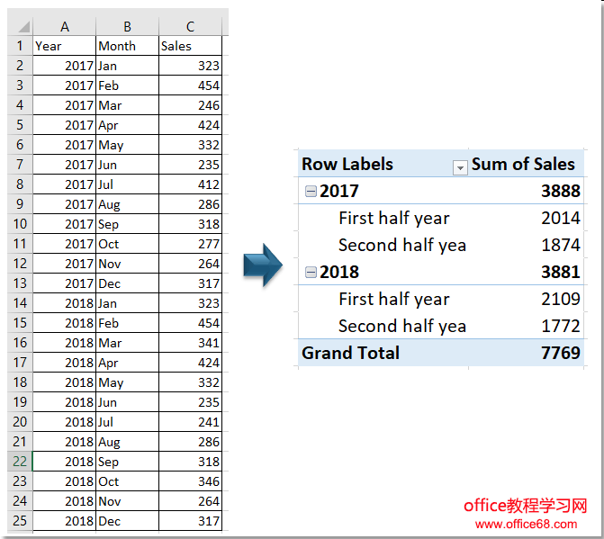 doc group by half a year pivottable 1