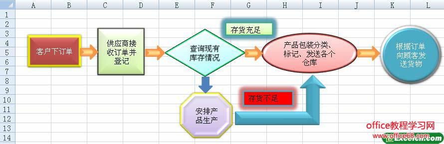 给excel流程图文本框设置格式