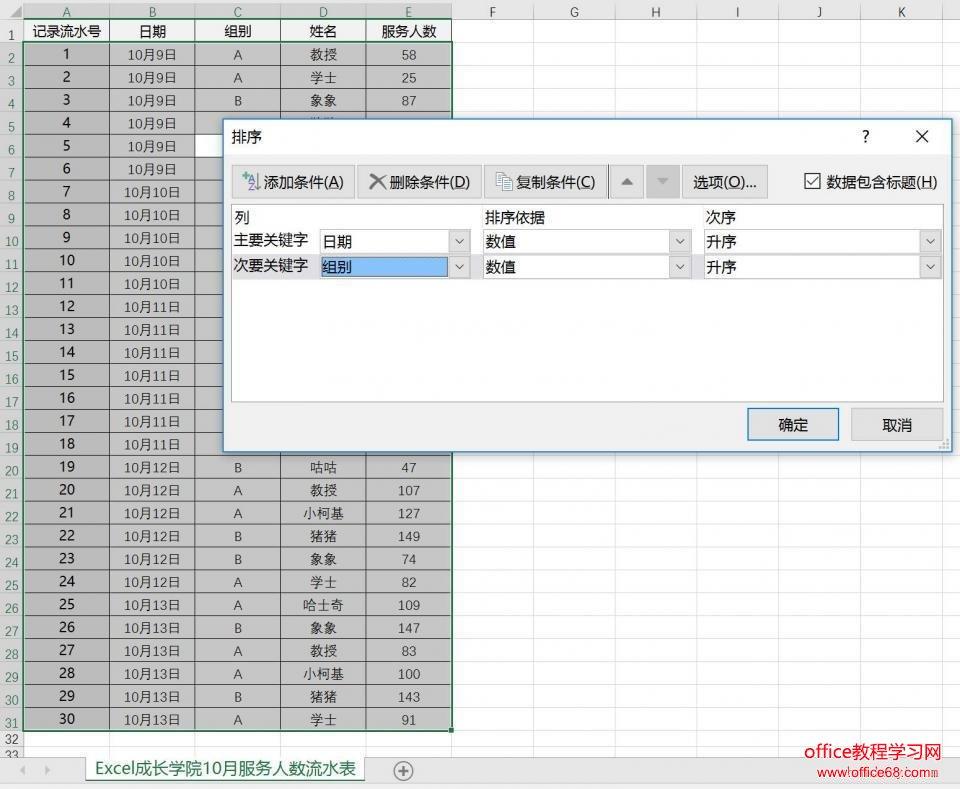 如何使用Excel分类汇总功能,快速做出多级统计求和2