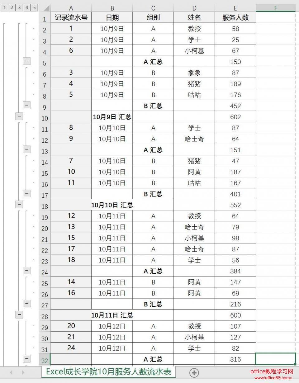 如何使用Excel分类汇总功能,快速做出多级统计求和6